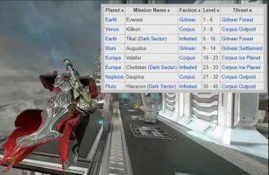 Cryotic farming - Excavation Missions